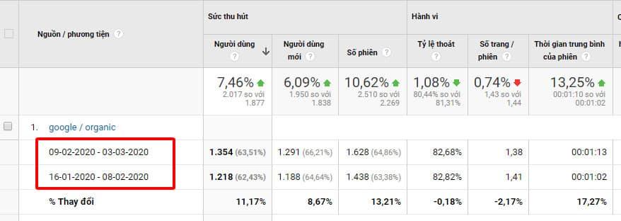 cải thiện tốc độ tải trang, cải thiện tốc độ website, tăng hiệu suất SEO từ khóa, tăng thứ hạng từ khóa PR, tăng xếp hạng từ khóa